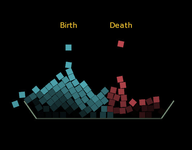 Live animated infographic of births and deaths